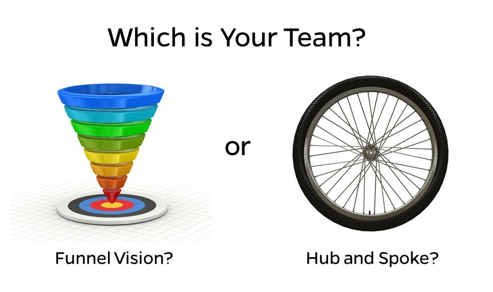 How to Run an Agile Sales, Marketing, and Customer Success Team